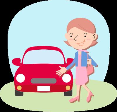 自動車事故費用火災共済